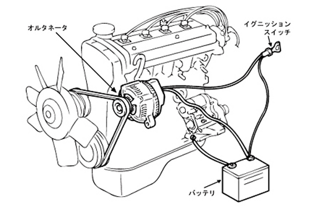 What Are Dc Drives Types Of Electrical Dc Drives together with Car Wiring Chevy Lq4 Harness Of Gm 3 Wire Alternator Incredible Diagram For as well 150589181267957992 together with One Wire Alternator Wiring Diagram Chevy Inside Ford Alternator Wiring Diagram in addition 13003. on car alternator