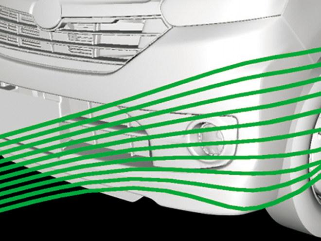 「エアロコーナー」と呼ばれる新デザインのフロントバンパーをはじめ、空力性能を追求したパーツなども低燃費に貢献している