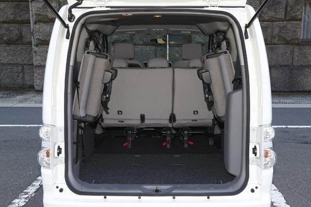 ▲ワゴンの場合、2名乗車時のフロア長は1536mm。5名乗車時なら1108mmで、7名乗車時は451mm