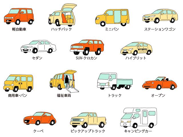 「車種  種類」の画像検索結果