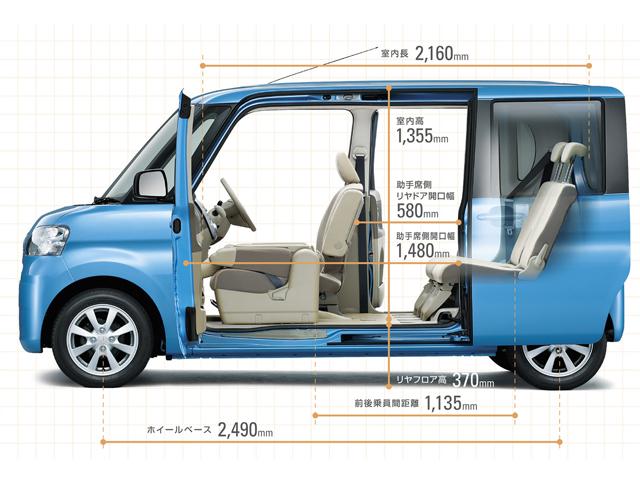 ▲開口幅1480mmを誇るセンターピラーレスの助手席側スライドドアは圧倒的に快適です(ダイハツ タント)