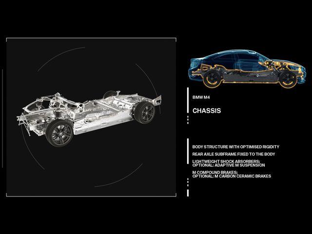 ▲M4クーペのシャシー構造を解説するメディア向け図版