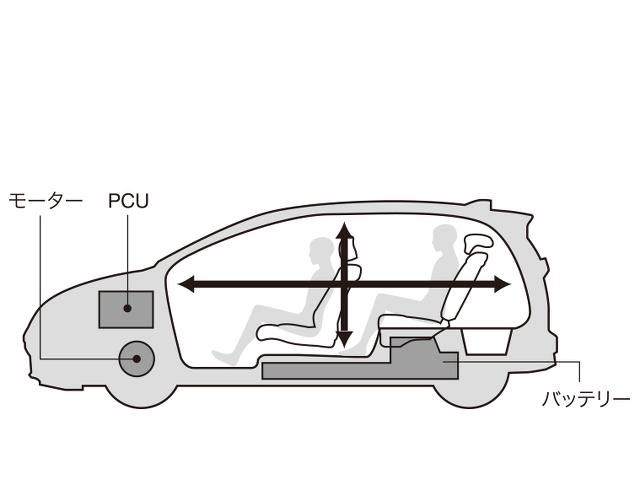 ▲床下にバッテリーを搭載する手法は、フィットEV(上記画像)や、クラリティFCで実証済み。2012年に発表されたフィットEVの航続距離(JC08モード)は225km、車両重量は1470kgだった