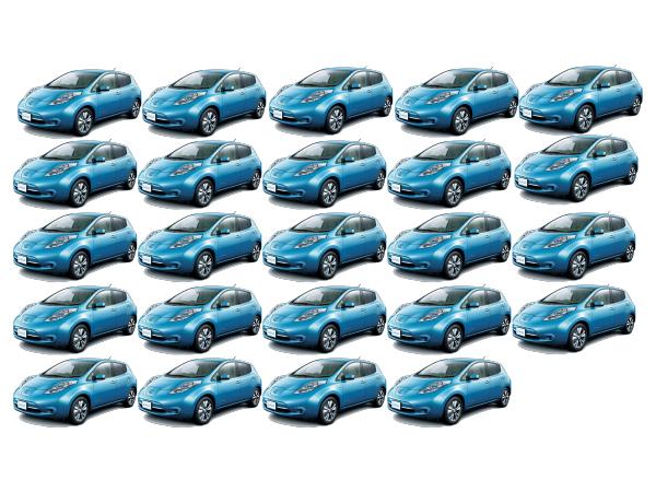 ▲ちなみに日産はリーフの使用済みリチウムイオン電池を24台分使って、ビルの電力マネジメントに活用する取り組みを2014年11月から始めている