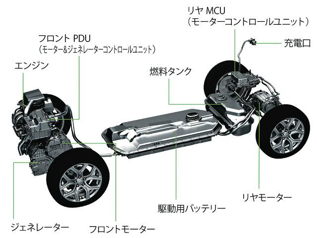 ▲地上高の高いSUVならではのパッケージングを生かし、床下にリチウムイオン電池が敷き詰められている、アウトランダーPHEVの駆動用コンポーネント。後輪はモーター駆動のため、プロペラシャフトは省かれていて、重量とパッケージングにおいてメリットを発揮。ランエボなどで培われてきたS-AWC技術が活用されており、車両安定性が高レベルで実現されているのも見逃せない