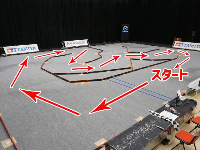 ▲コースはこんな感じ。仮想、筑波サーキットのコース2000と近いレイアウトになってます