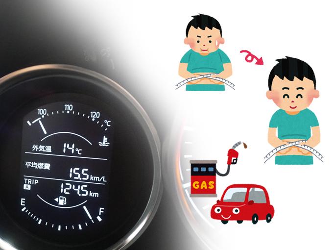 ▲乗る人が痩せたら、燃費はどのくらい変わるのでしょうか? 理論だけで語ってもおもしろくないので、実際に検証してみようと思います