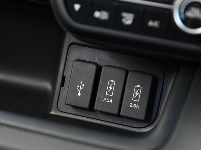 ▲スマホが必携の現代人にとって車で充電できるかどうかは重要なポイント。N-BOXには充電専用ソケットが2個、データ伝達も可能なソケットが1個備わる
