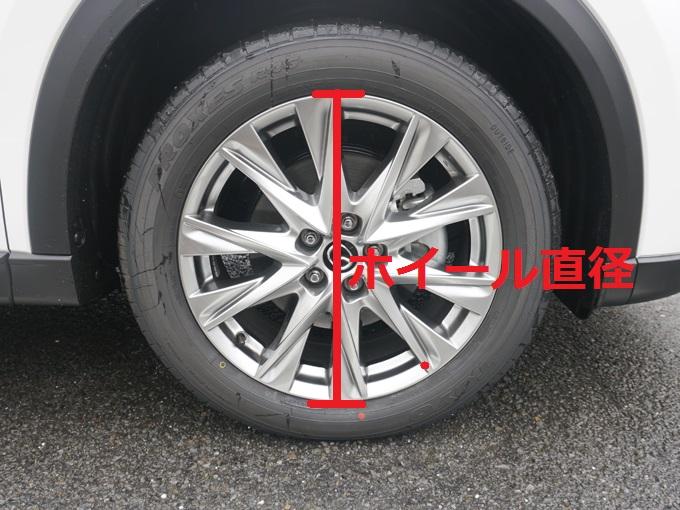 ▲③はホイールの直径をインチ表記で表した数値です。この場合「19」とあるので「このタイヤは19インチのホイールにしか付きませんよ」ということになります。数字が大きくなれば、タイヤの真ん中の穴は大きくなっていきます